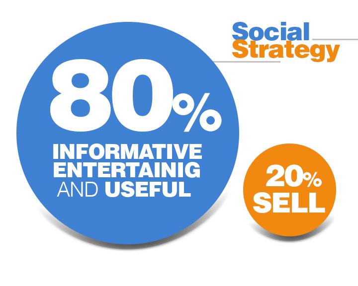 social media 80-20 rule