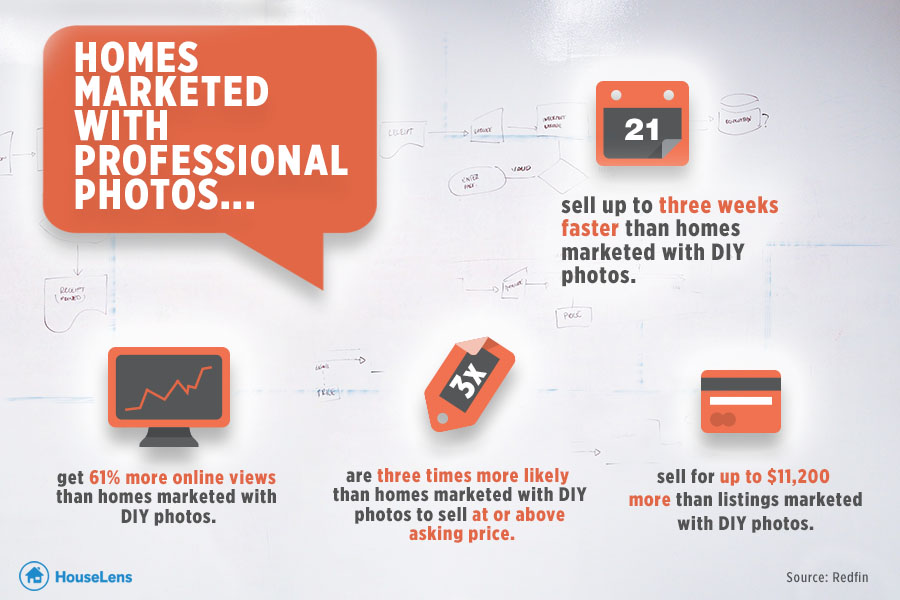 By the Numbers: How to Maximize Your Visual Marketing ROI